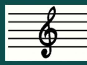 五线谱教程笔记——第二章 学认五线谱(谱号)