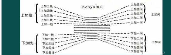 谱表2.jpg