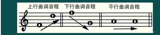 音程2.jpg