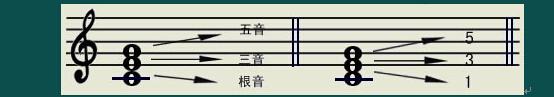 和弦1.jpg